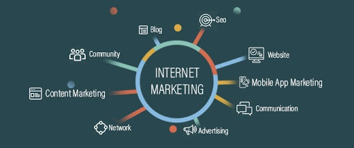 Sådan markedsfører du bedst på nettet
